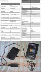 2х симочный смартфон срочно.продаю так как нужны деньги.в отличном сос